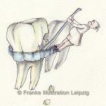 Zeichnungen und Illustrationen Jens Thomas Franke - Der Zahnarzt